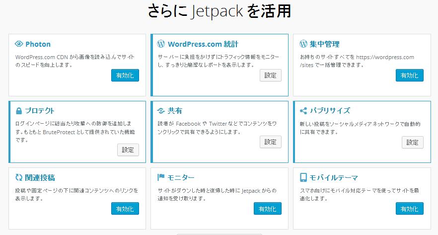 Jetpack by WordPress.comキャプチャ