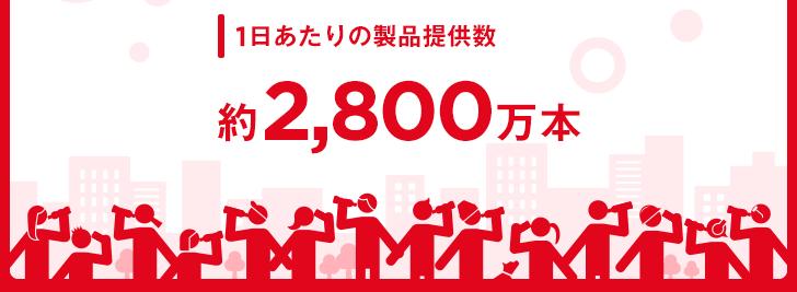 数字で見るコカ・コーライーストジャパン