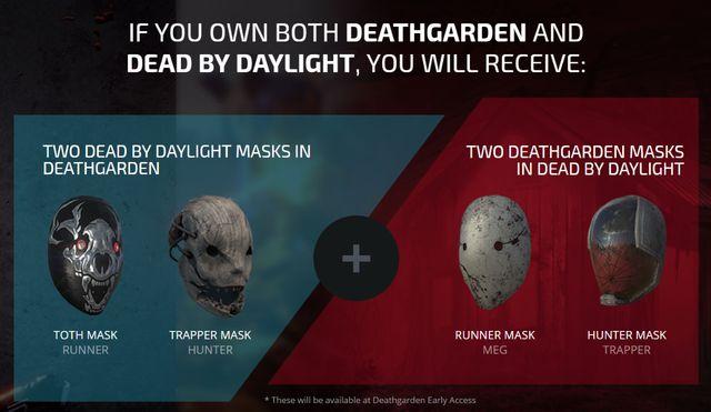 DEATGHGARDEN Dead by Daylight 特典